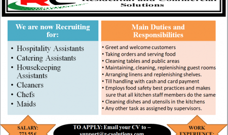 Vacancy for different posts